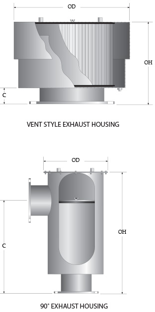 Exhaust mist eliminator housings from Sidco Filter Corporation. Exhaust Mist Eliminator Housings provide high-efficiency separation of oil mist and oil smoke from air or gas exhaust streams. Designed to fit your specs!