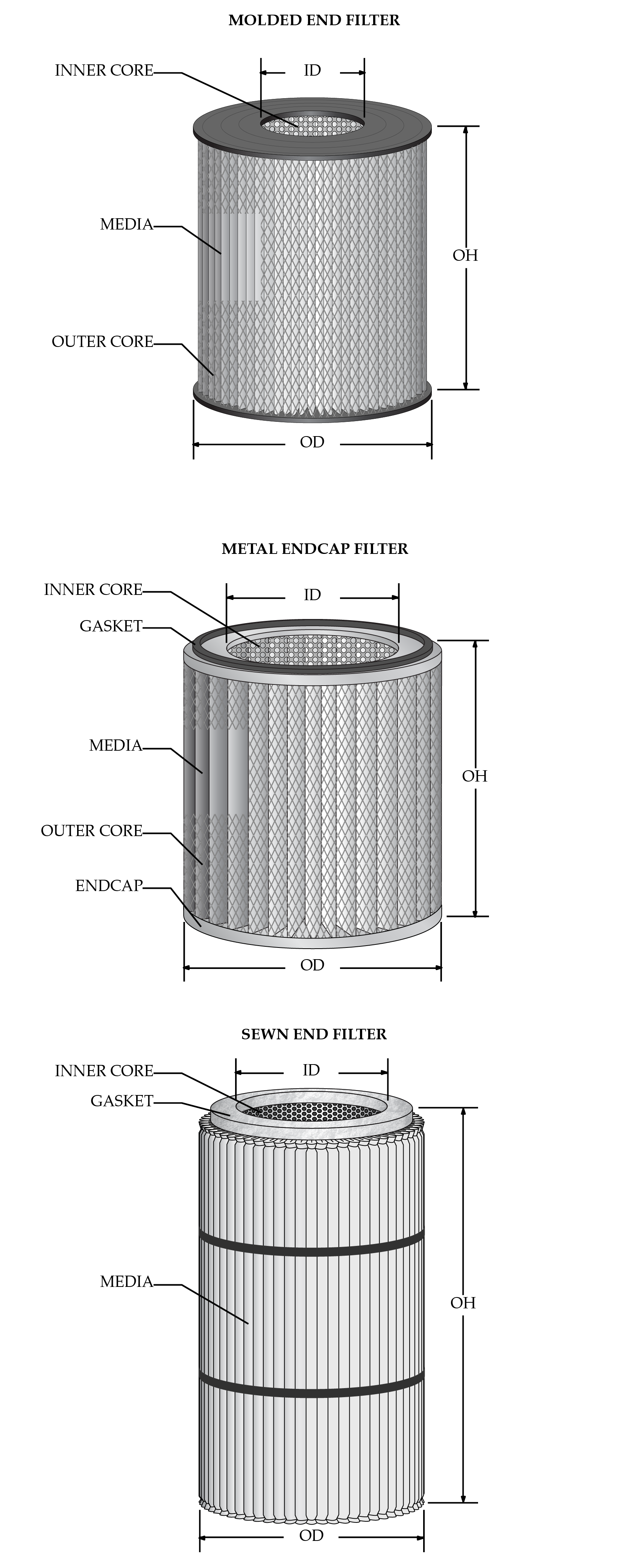 High quality, custom filters designed to your specs! For industrial applications; Air intake filters, blower filters, compressor filters, gas pipeline filters, vacuum filters & more!