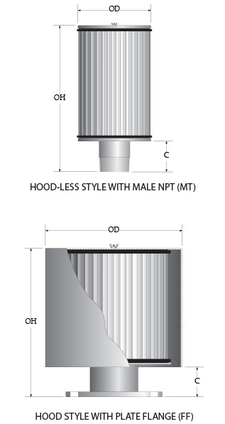 Standard filter housings - hoodless, hooded, or cap style for industrial applications from Sidco Filter Corporation